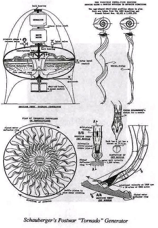 двигатель схема вихревой